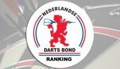 Aanpassing FDB ranking nieuwe seizoen